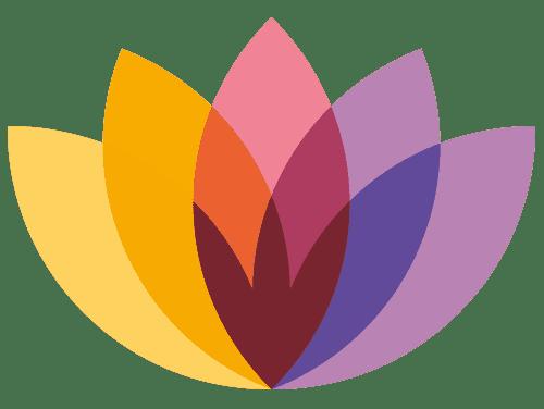 6 Stappen naar Bewustwording